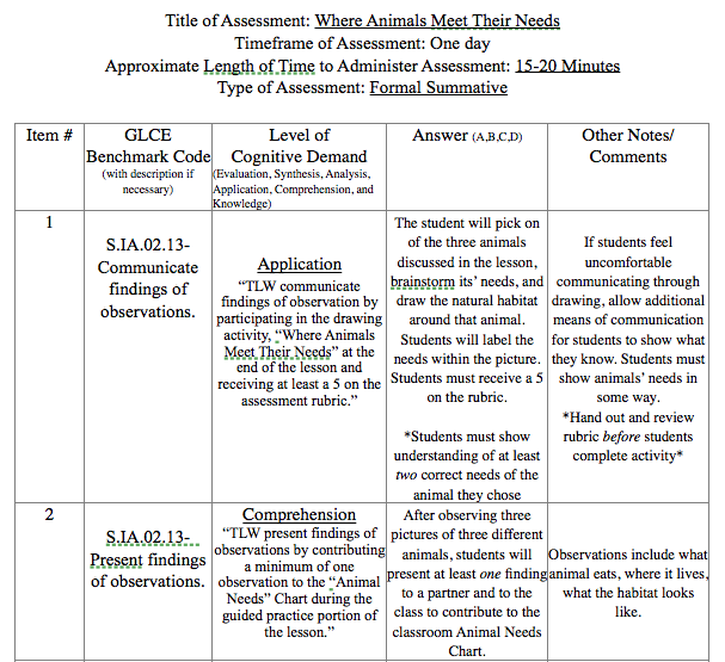 ohio department of education lesson plan template - assessment blueprint assessment grading and data profile